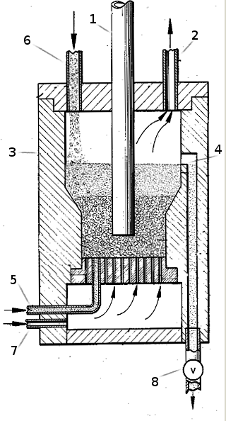Electrothermic furnace for the production of carbides