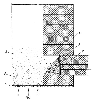 Scheme of the anode shielding by material of the fluidized bed