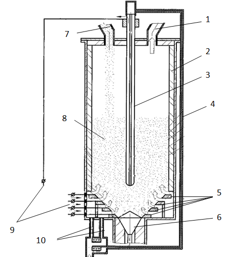 Furnace with electrothermal fluidized bed