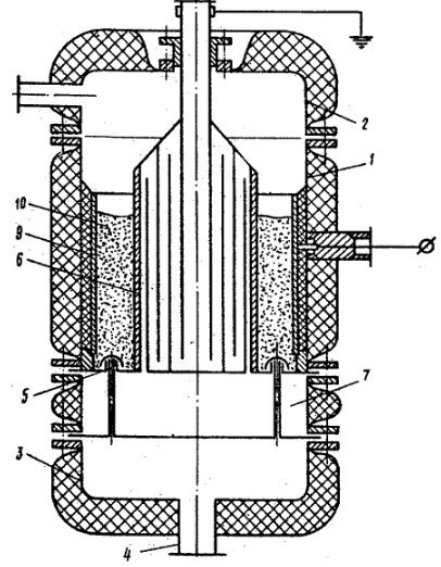 Scheme of a synthesis reactor with an electrothermal fluidized bed